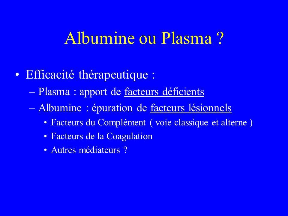 Albumine ou Plasma ? Efficacité thérapeutique : –Plasma : apport de facteurs déficients –Albumine : épuration de facteurs lésionnels Facteurs du Compl