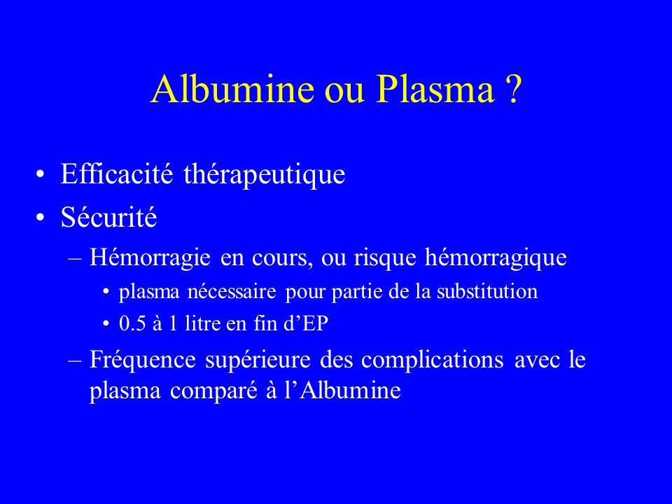 Albumine ou Plasma ? Efficacité thérapeutique Sécurité –Hémorragie en cours, ou risque hémorragique plasma nécessaire pour partie de la substitution 0