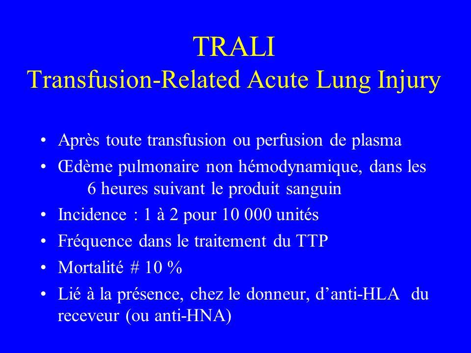 TRALI Transfusion-Related Acute Lung Injury Après toute transfusion ou perfusion de plasma Œdème pulmonaire non hémodynamique, dans les 6 heures suiva