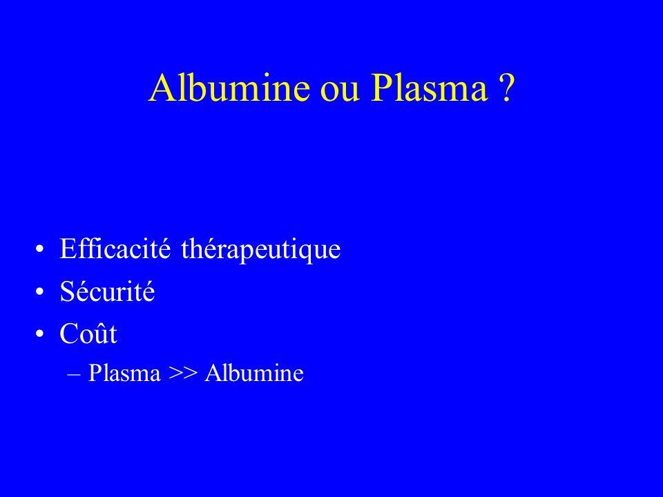 Albumine ou Plasma ? Efficacité thérapeutique Sécurité Coût –Plasma >> Albumine