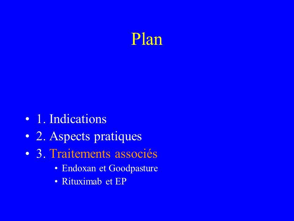 Plan 1. Indications 2. Aspects pratiques 3. Traitements associés Endoxan et Goodpasture Rituximab et EP
