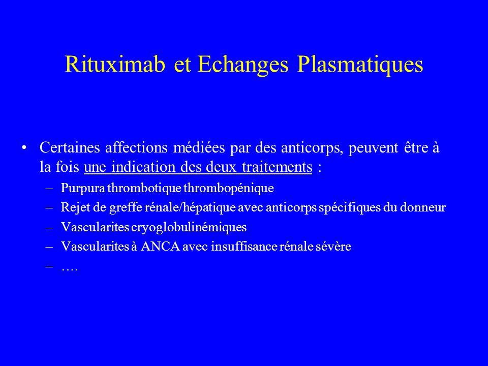 Rituximab et Echanges Plasmatiques Certaines affections médiées par des anticorps, peuvent être à la fois une indication des deux traitements : –Purpu