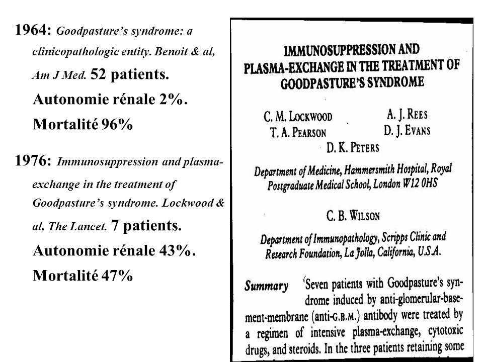 1964: Goodpastures syndrome: a clinicopathologic entity. Benoit & al, Am J Med. 52 patients. Autonomie rénale 2%. Mortalité 96% 1976: Immunosuppressio
