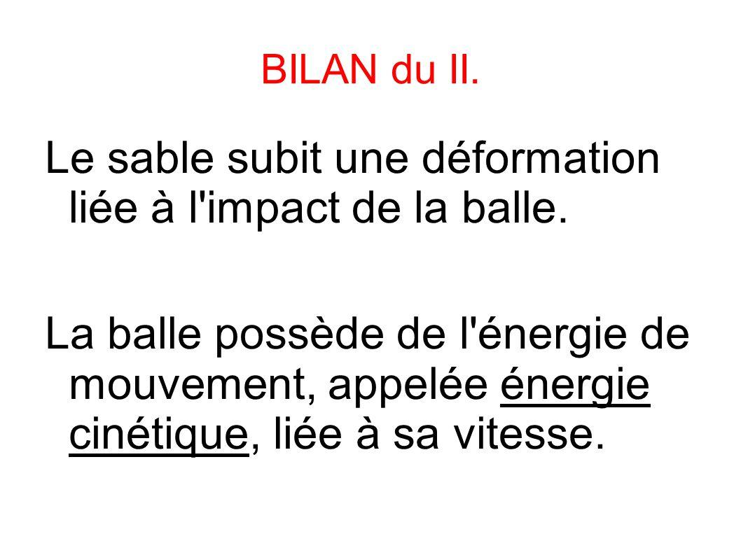 BILAN du II. Le sable subit une déformation liée à l'impact de la balle. La balle possède de l'énergie de mouvement, appelée énergie cinétique, liée à