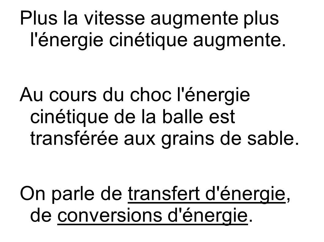 Plus la vitesse augmente plus l'énergie cinétique augmente. Au cours du choc l'énergie cinétique de la balle est transférée aux grains de sable. On pa