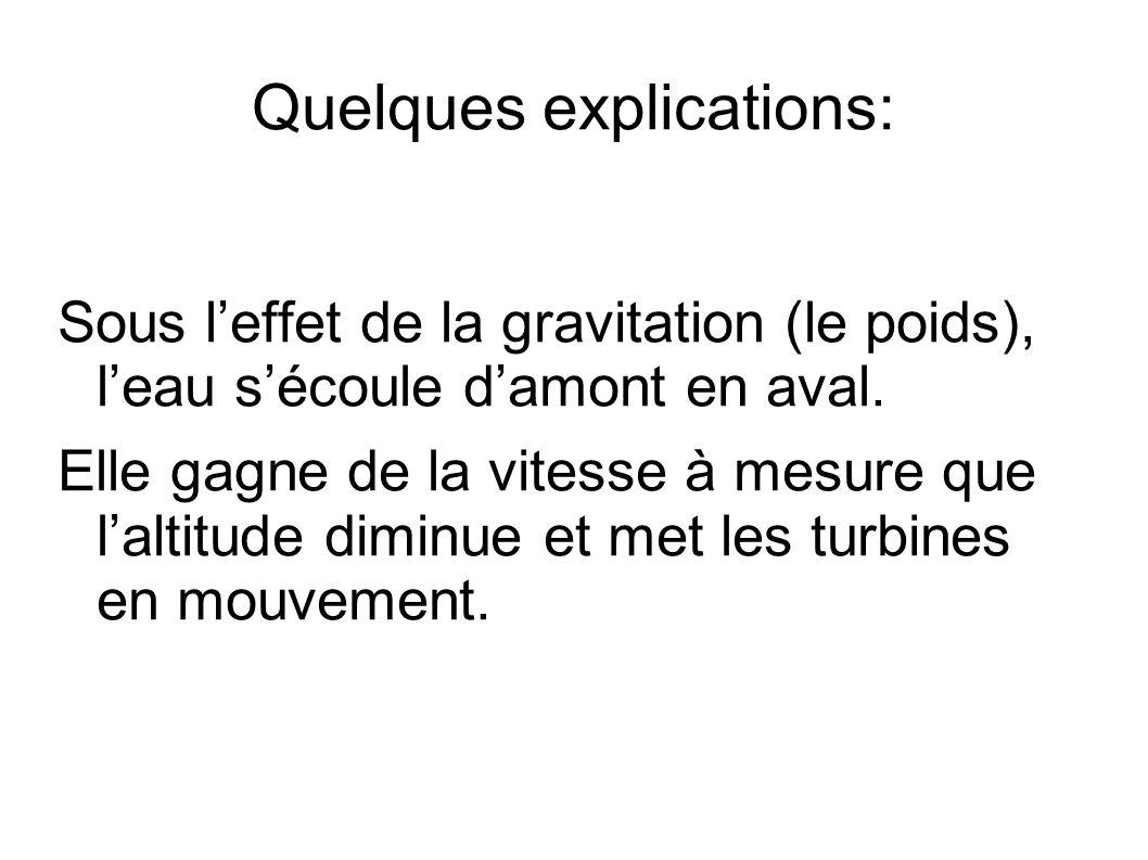 Quelques explications: Sous leffet de la gravitation (le poids), leau sécoule damont en aval. Elle gagne de la vitesse à mesure que laltitude diminue