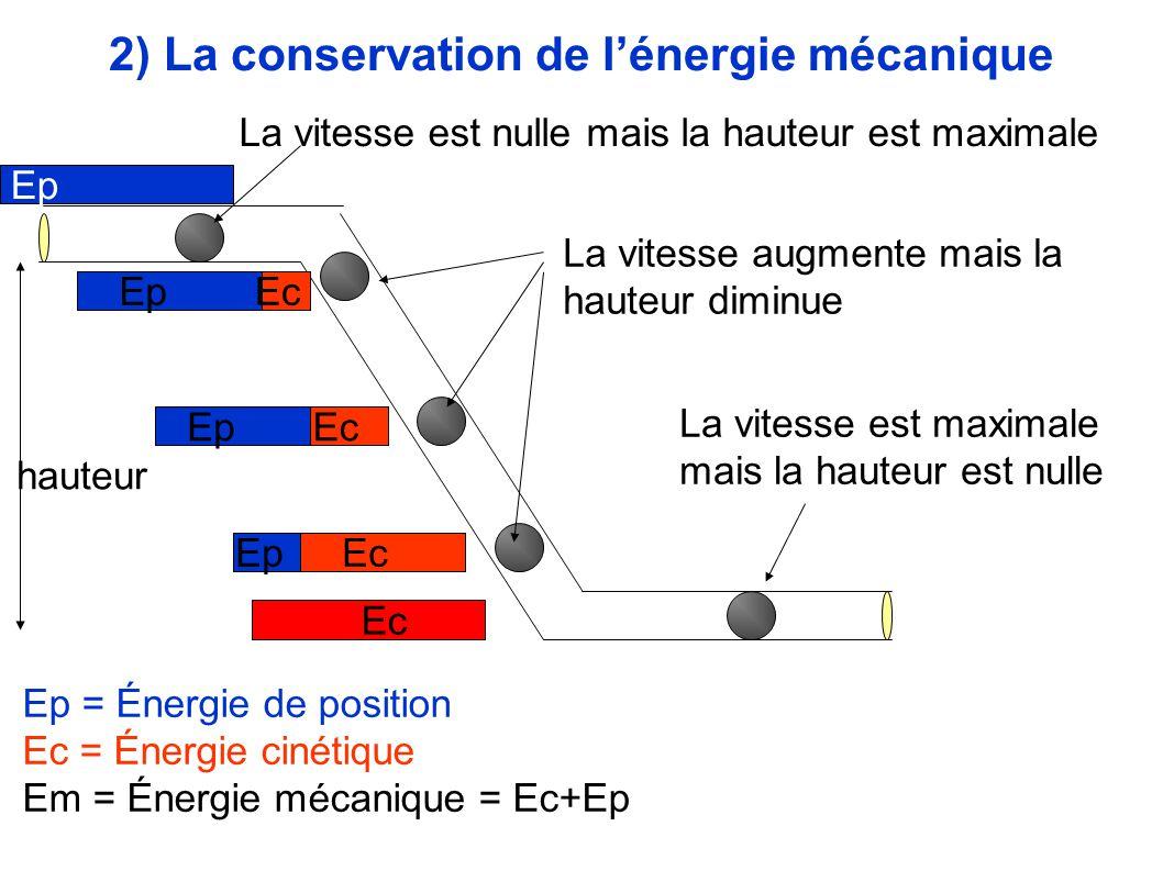 2) La conservation de lénergie mécanique hauteur La vitesse est nulle mais la hauteur est maximale La vitesse augmente mais la hauteur diminue La vite