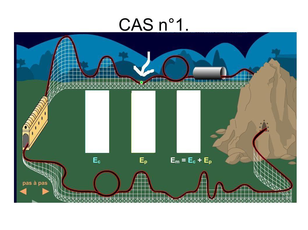 CAS n°1.