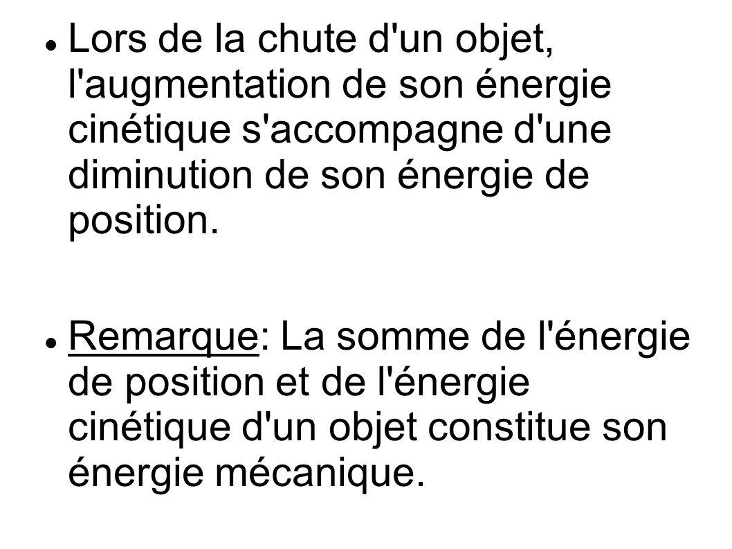 Lors de la chute d'un objet, l'augmentation de son énergie cinétique s'accompagne d'une diminution de son énergie de position. Remarque: La somme de l