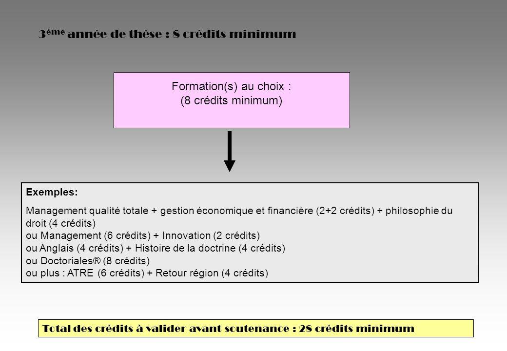 3 ème année de thèse : 8 crédits minimum Total des crédits à valider avant soutenance : 28 crédits minimum Formation(s) au choix : (8 crédits minimum) Exemples: Management qualité totale + gestion économique et financière (2+2 crédits) + philosophie du droit (4 crédits) ou Management (6 crédits) + Innovation (2 crédits) ou Anglais (4 crédits) + Histoire de la doctrine (4 crédits) ou Doctoriales® (8 crédits) ou plus : ATRE (6 crédits) + Retour région (4 crédits)