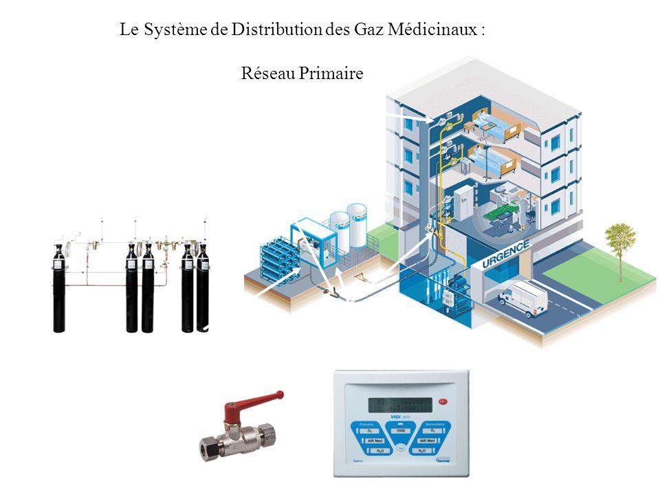 Risques dinversion des fluides médicaux sur le branchement des canalisations Accident de Poitiers Détrompage = système géométrique qui empêche le branchement de flexible de gaz ne correspondant pas à leur prise.