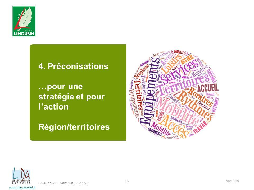 www.lda-conseil.fr 26/06/1315 Anne PISOT – Romuald LECLERC 4. Préconisations …pour une stratégie et pour laction Région/territoires