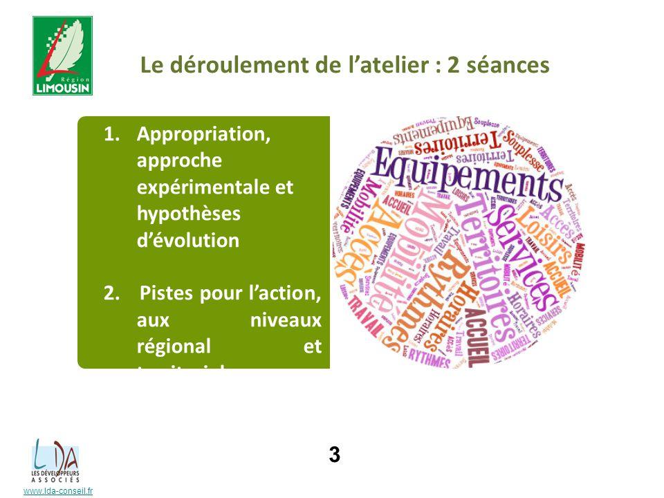 www.lda-conseil.fr Le déroulement de latelier : 2 séances 1.Appropriation, approche expérimentale et hypothèses dévolution 2. Pistes pour laction, aux