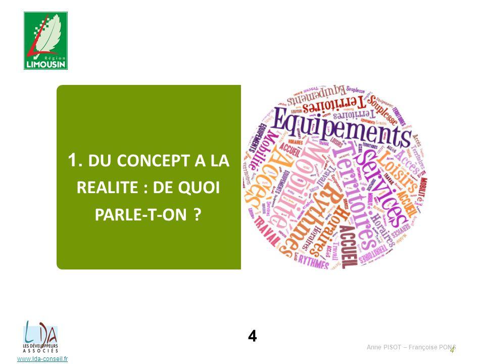 www.lda-conseil.fr 1. DU CONCEPT A LA REALITE : DE QUOI PARLE-T-ON ? Atelier thémati que sur les politiqu es territori ales 2014 – 2020 – Atelier Ener