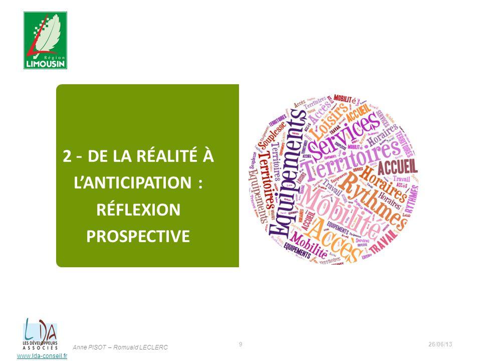 www.lda-conseil.fr 2 - DE LA RÉALITÉ À LANTICIPATION : RÉFLEXION PROSPECTIVE 26/06/139 Anne PISOT – Romuald LECLERC