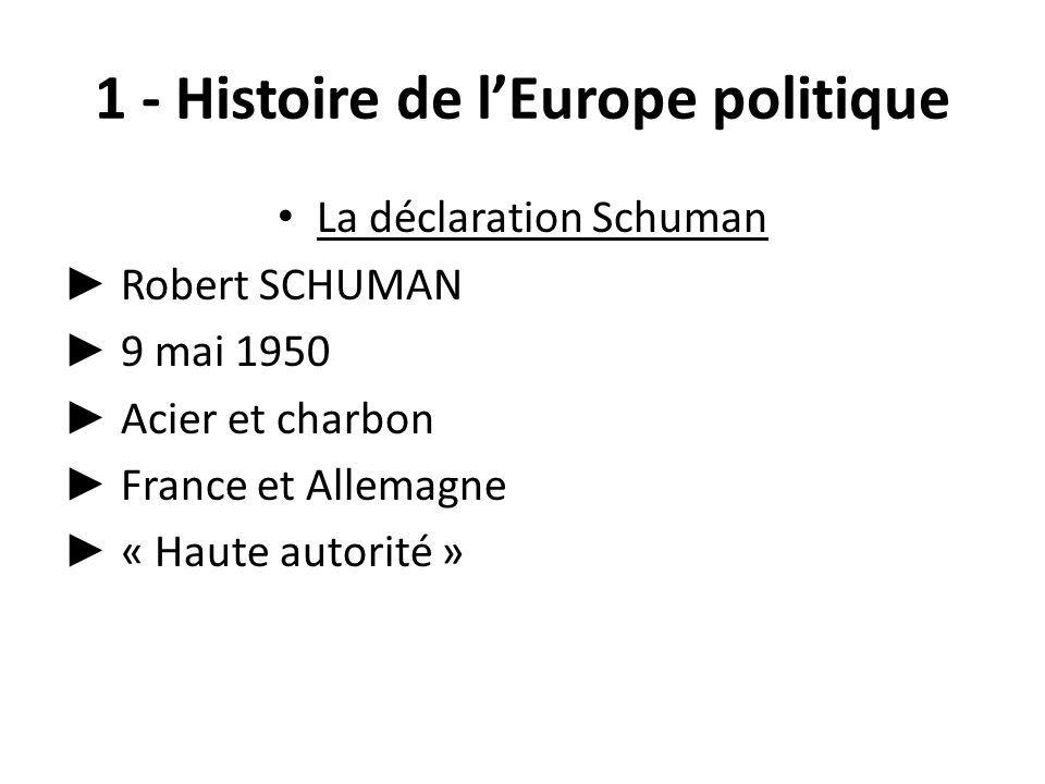 1 - Histoire de lEurope politique La déclaration Schuman Robert SCHUMAN 9 mai 1950 Acier et charbon France et Allemagne « Haute autorité »