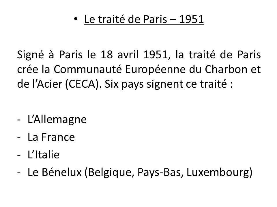 Le traité de Paris – 1951 Signé à Paris le 18 avril 1951, la traité de Paris crée la Communauté Européenne du Charbon et de lAcier (CECA). Six pays si