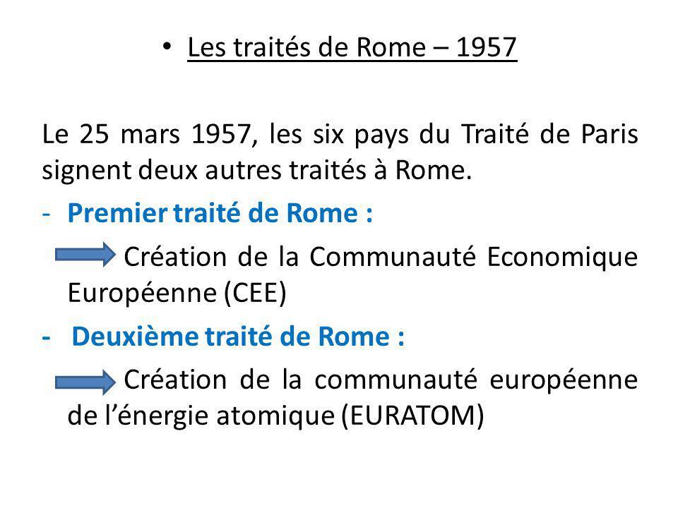 Les traités de Rome – 1957 Le 25 mars 1957, les six pays du Traité de Paris signent deux autres traités à Rome. -Premier traité de Rome : Création de