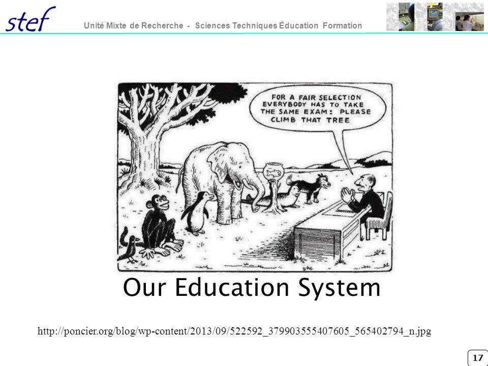 17 Unité Mixte de Recherche - Sciences Techniques Éducation Formation http://poncier.org/blog/wp-content/2013/09/522592_379903555407605_565402794_n.jp