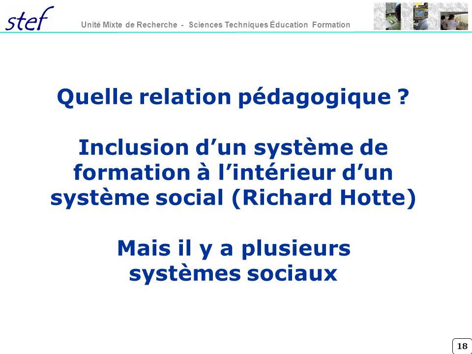 18 Unité Mixte de Recherche - Sciences Techniques Éducation Formation Quelle relation pédagogique ? Inclusion dun système de formation à lintérieur du