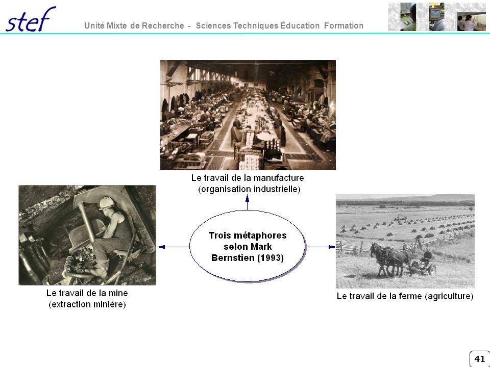 41 Unité Mixte de Recherche - Sciences Techniques Éducation Formation