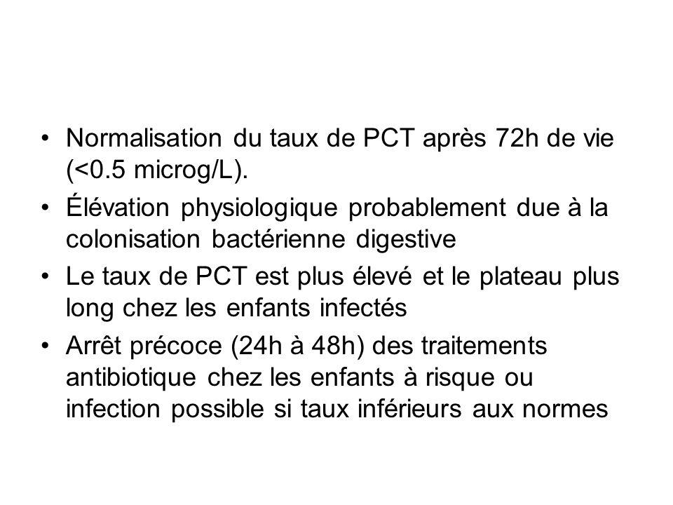 Normalisation du taux de PCT après 72h de vie (<0.5 microg/L). Élévation physiologique probablement due à la colonisation bactérienne digestive Le tau