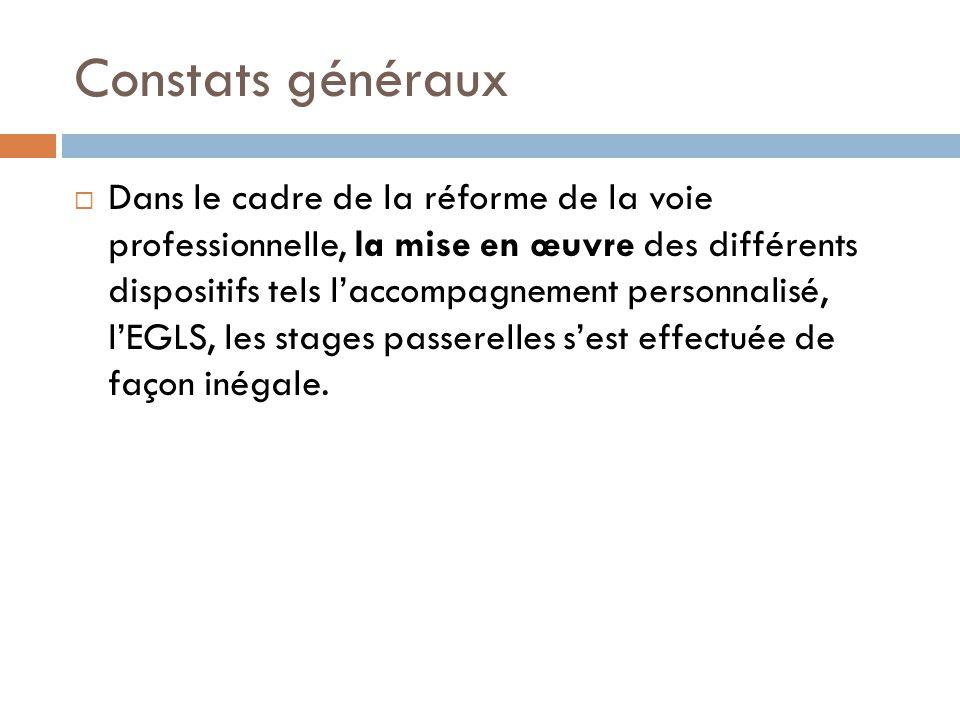 Constats généraux Dans le cadre de la réforme de la voie professionnelle, la mise en œuvre des différents dispositifs tels laccompagnement personnalis