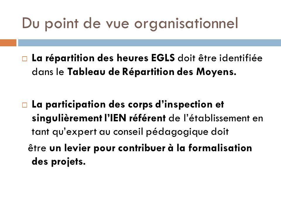 Du point de vue organisationnel La répartition des heures EGLS doit être identifiée dans le Tableau de Répartition des Moyens. La participation des co