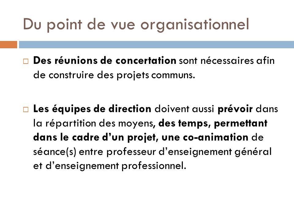 Du point de vue organisationnel Des réunions de concertation sont nécessaires afin de construire des projets communs. Les équipes de direction doivent