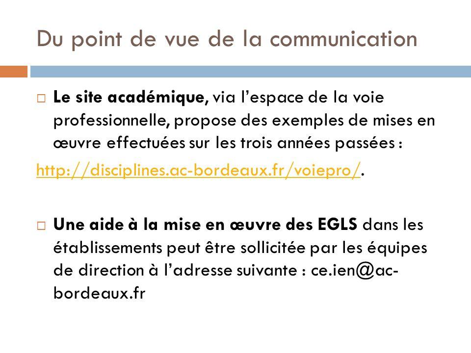 Du point de vue de la communication Le site académique, via lespace de la voie professionnelle, propose des exemples de mises en œuvre effectuées sur