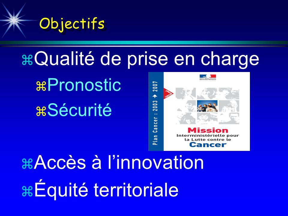 Objectifs z Qualité de prise en charge z Pronostic z Sécurité z Accès à linnovation z Équité territoriale