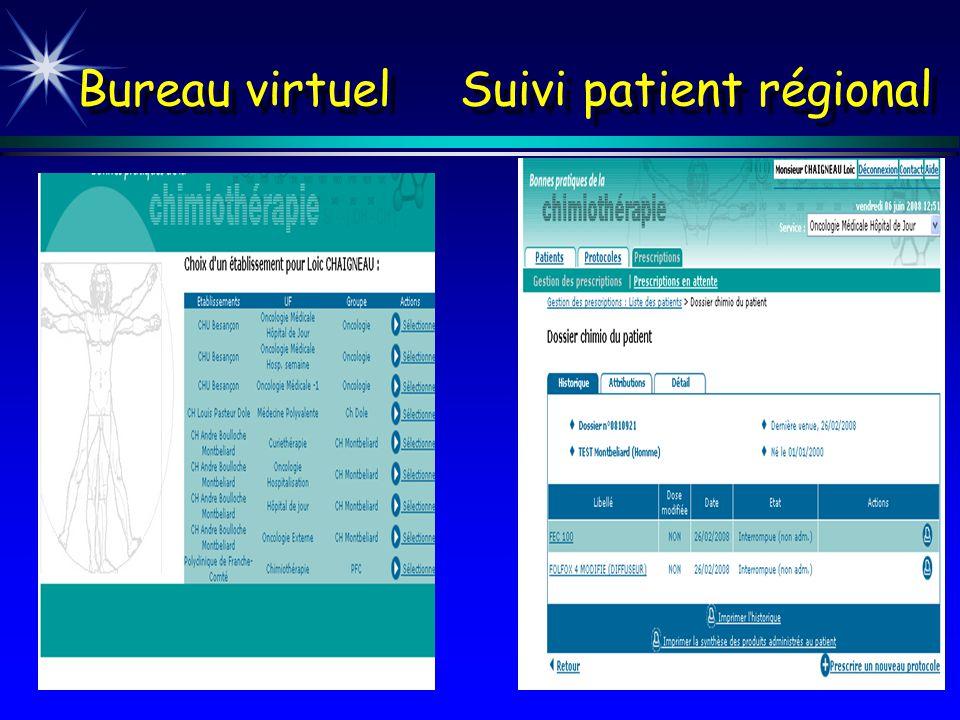 Bureau virtuel Suivi patient régional