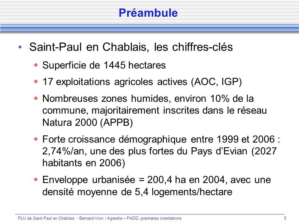 PLU de Saint Paul en Chablais - Bernard-Vion / Agrestis – PADD, premières orientations5 Saint-Paul en Chablais, les chiffres-clés Superficie de 1445 hectares 17 exploitations agricoles actives (AOC, IGP) Nombreuses zones humides, environ 10% de la commune, majoritairement inscrites dans le réseau Natura 2000 (APPB) Forte croissance démographique entre 1999 et 2006 : 2,74%/an, une des plus fortes du Pays dEvian (2027 habitants en 2006) Enveloppe urbanisée = 200,4 ha en 2004, avec une densité moyenne de 5,4 logements/hectare Préambule
