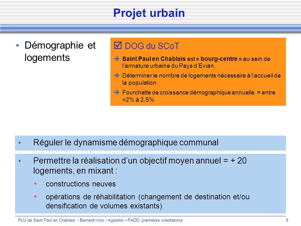 PLU de Saint Paul en Chablais - Bernard-Vion / Agrestis – PADD, premières orientations40