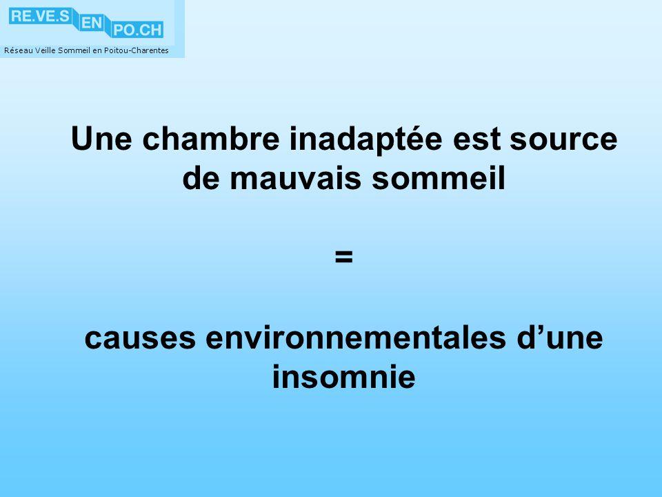 Réseau Veille Sommeil en Poitou-Charentes Une chambre inadaptée est source de mauvais sommeil = causes environnementales dune insomnie