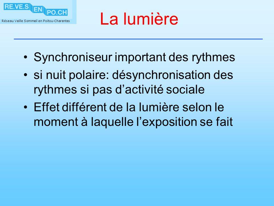 Réseau Veille Sommeil en Poitou-Charentes La lumière Synchroniseur important des rythmes si nuit polaire: désynchronisation des rythmes si pas dactivi