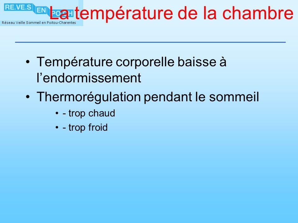 La température de la chambre Température corporelle baisse à lendormissement Thermorégulation pendant le sommeil - trop chaud - trop froid