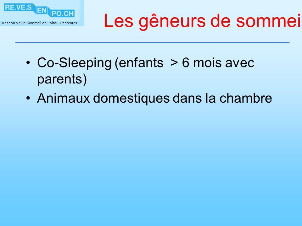 Réseau Veille Sommeil en Poitou-Charentes Les gêneurs de sommeil Co-Sleeping (enfants > 6 mois avec parents) Animaux domestiques dans la chambre
