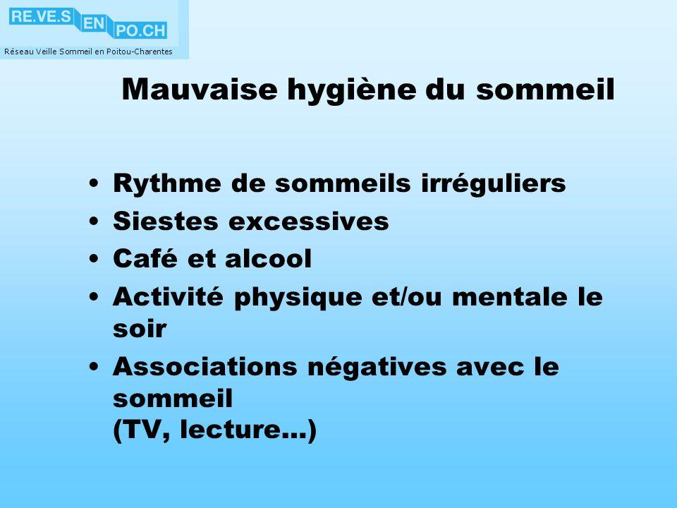 Réseau Veille Sommeil en Poitou-Charentes Mauvaise hygiène du sommeil Rythme de sommeils irréguliers Siestes excessives Café et alcool Activité physiq