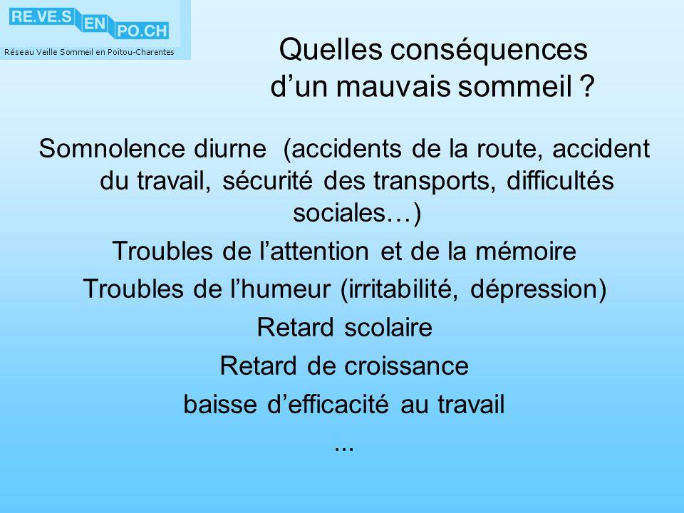 Réseau Veille Sommeil en Poitou-Charentes Quelles conséquences dun mauvais sommeil ? Somnolence diurne (accidents de la route, accident du travail, sé