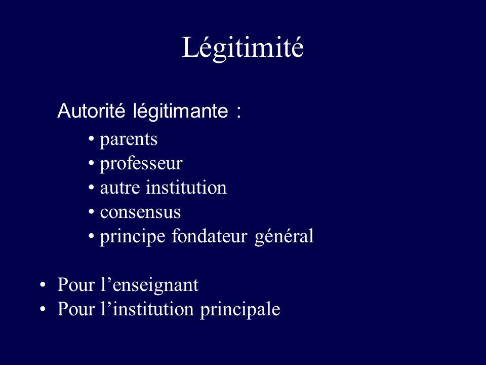Légitimité Autorité légitimante : parents professeur autre institution consensus principe fondateur général Pour lenseignant Pour linstitution princip