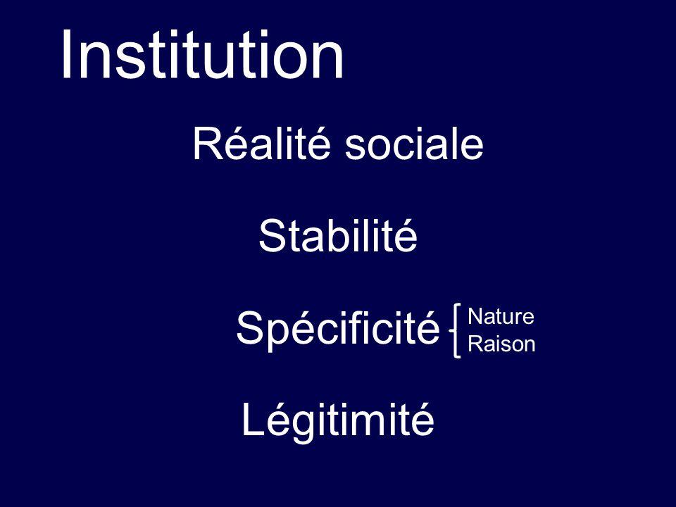 Institution Réalité sociale Stabilité Spécificité Légitimité Nature Raison