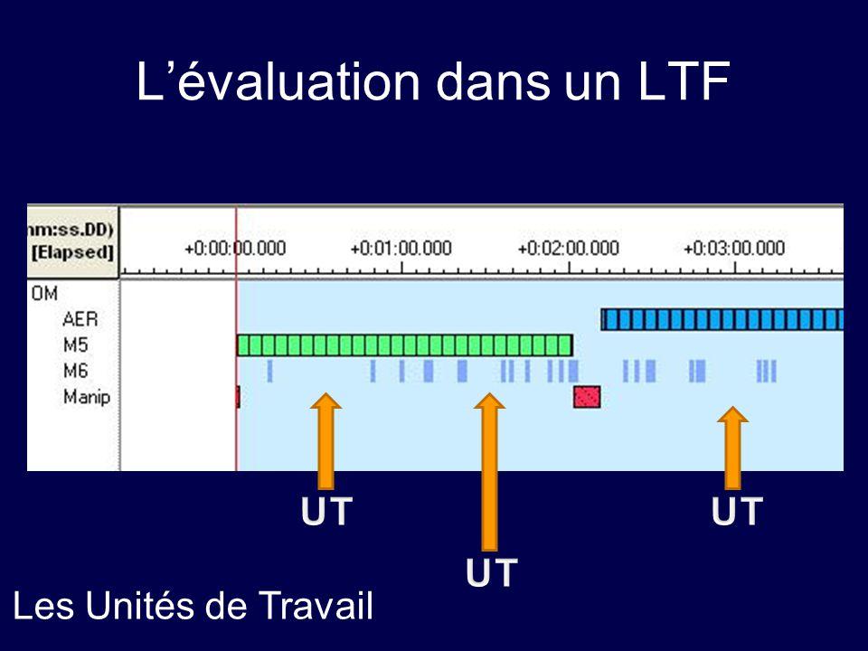 Lévaluation dans un LTF Les Unités de Travail