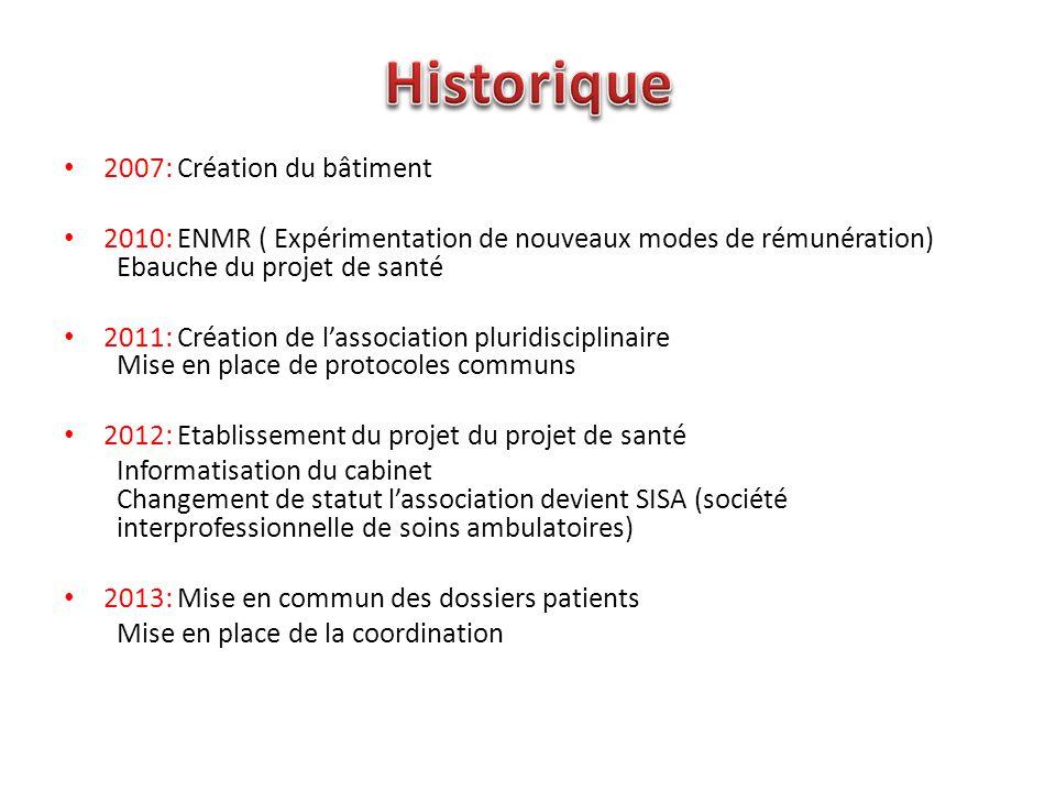 2007: Création du bâtiment 2010: ENMR ( Expérimentation de nouveaux modes de rémunération) Ebauche du projet de santé 2011: Création de lassociation p