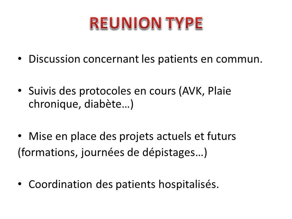 Discussion concernant les patients en commun. Suivis des protocoles en cours (AVK, Plaie chronique, diabète…) Mise en place des projets actuels et fut
