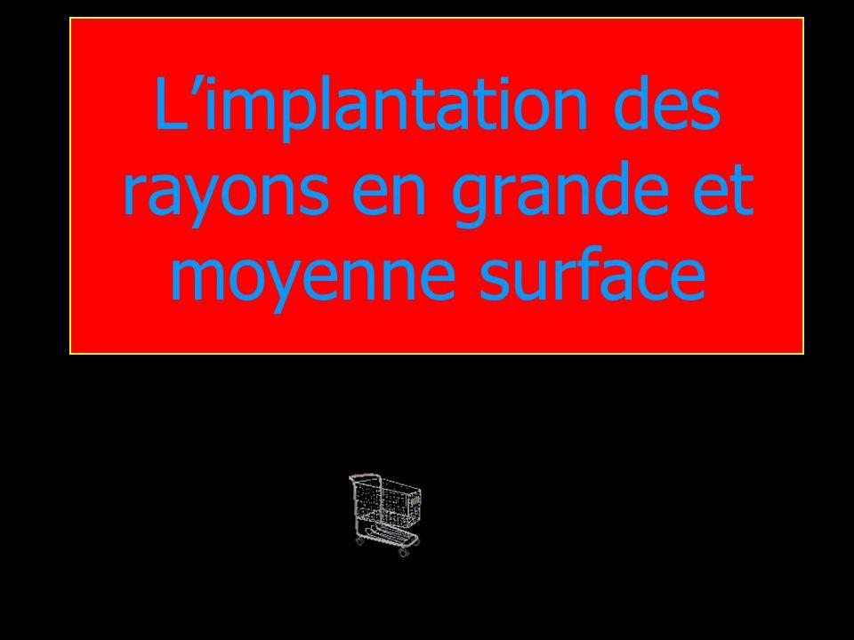 Limplantation des rayons en grande et moyenne surface