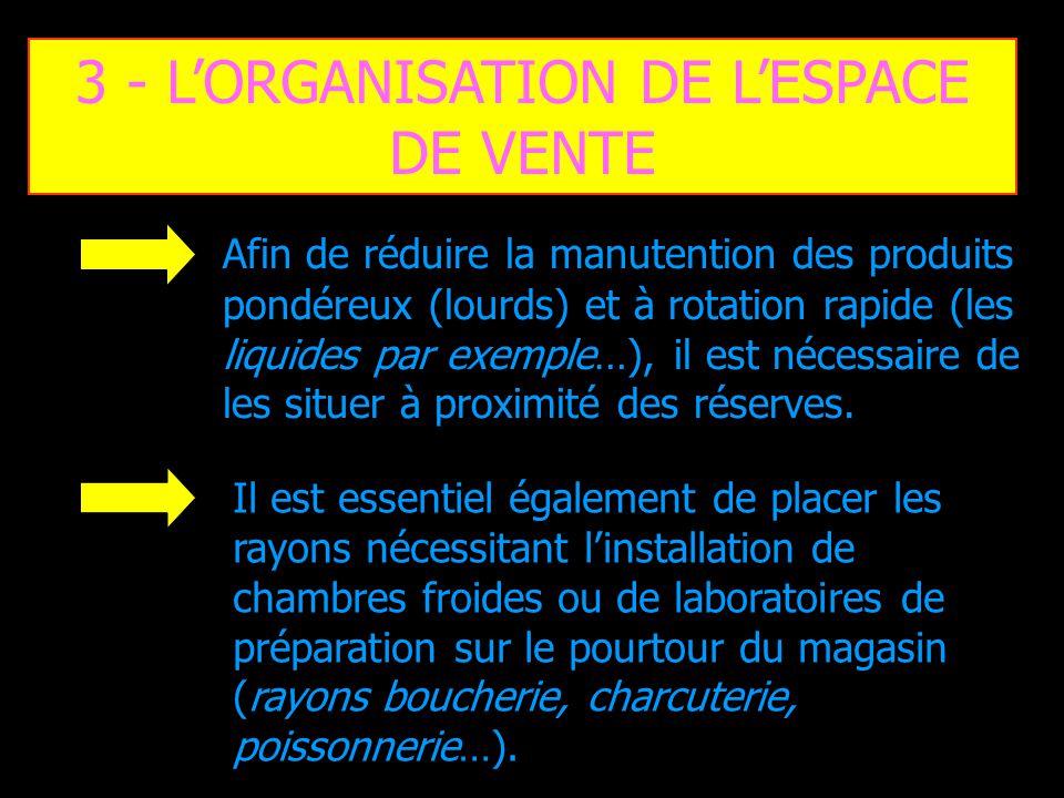 Afin de réduire la manutention des produits pondéreux (lourds) et à rotation rapide (les liquides par exemple…), il est nécessaire de les situer à proximité des réserves.