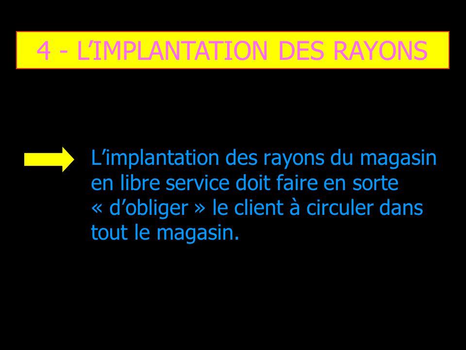 Limplantation des rayons du magasin en libre service doit faire en sorte « dobliger » le client à circuler dans tout le magasin. 4 - LIMPLANTATION DES