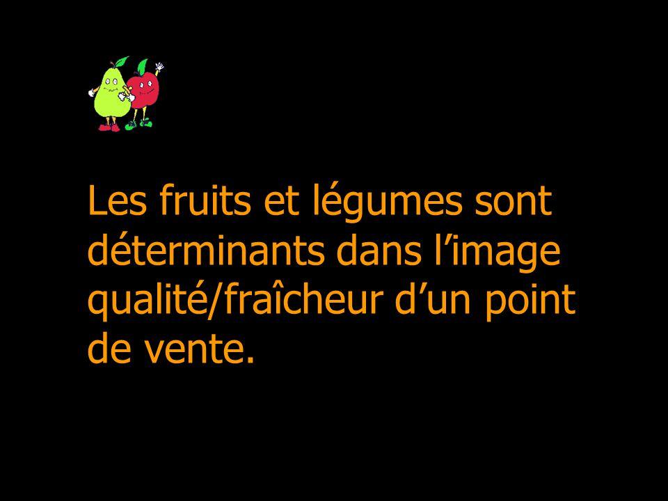 Les fruits et légumes sont déterminants dans limage qualité/fraîcheur dun point de vente.
