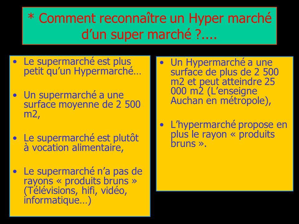 * Comment reconnaître un Hyper marché dun super marché ?.... Le supermarché est plus petit quun Hypermarché… Un supermarché a une surface moyenne de 2
